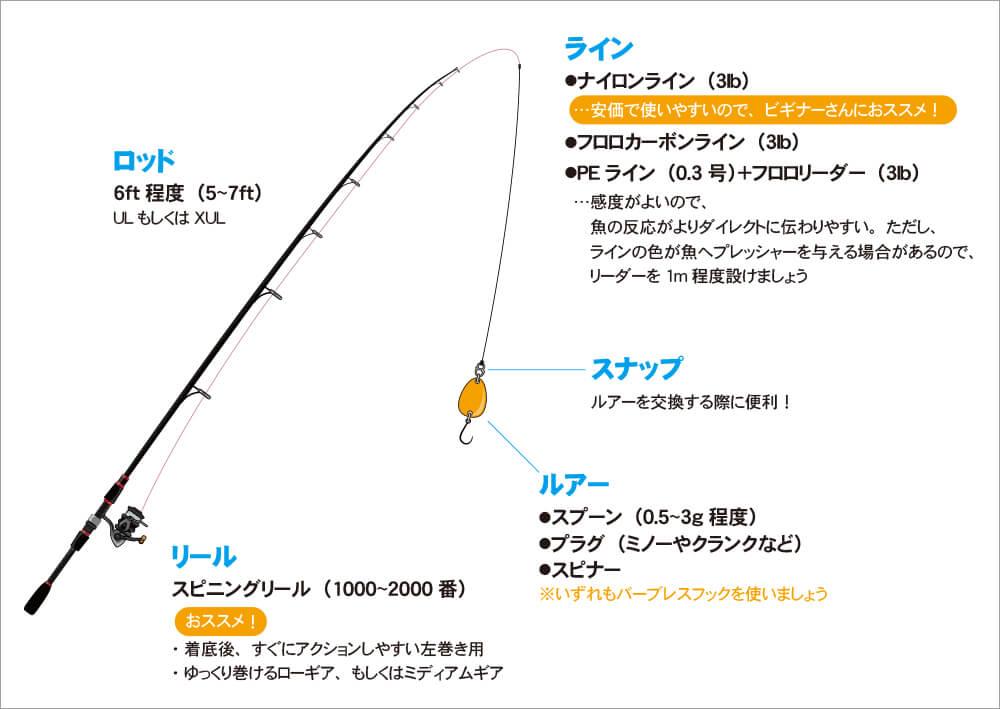 18_ 参考タックル図