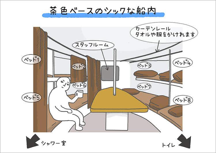 illust_01 ベッドルーム間取り