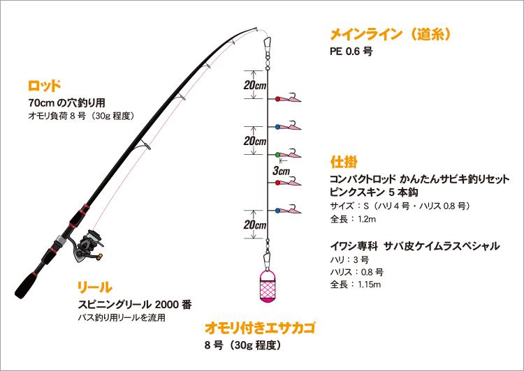 10_参考仕掛図
